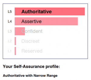 Self Assurance Authoritative 2