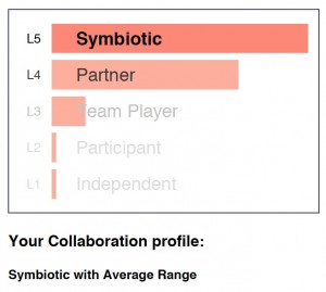 symbiotic collaboration2