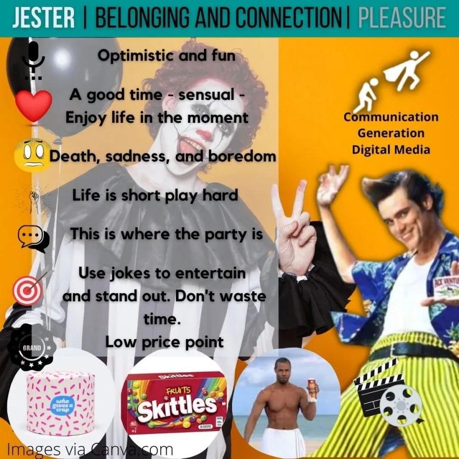 Jester Brand Archetype