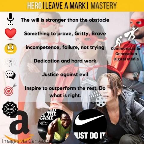 Hero Brand Architype