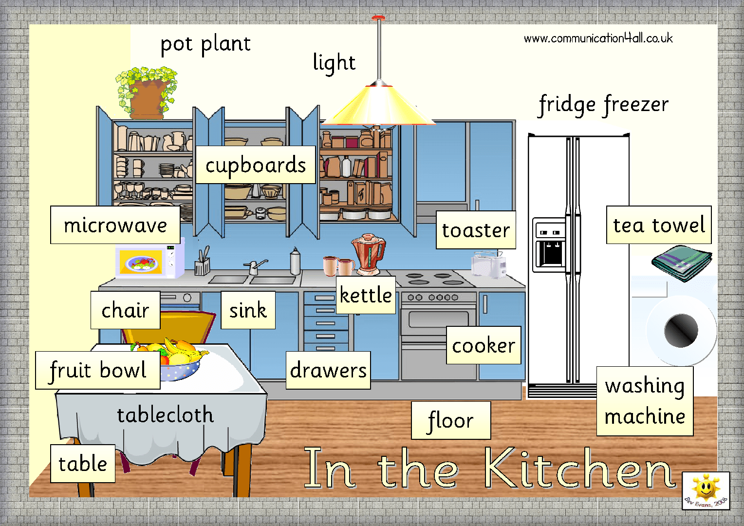 Rooms Around The House A4 Word Mats Posters Click On The