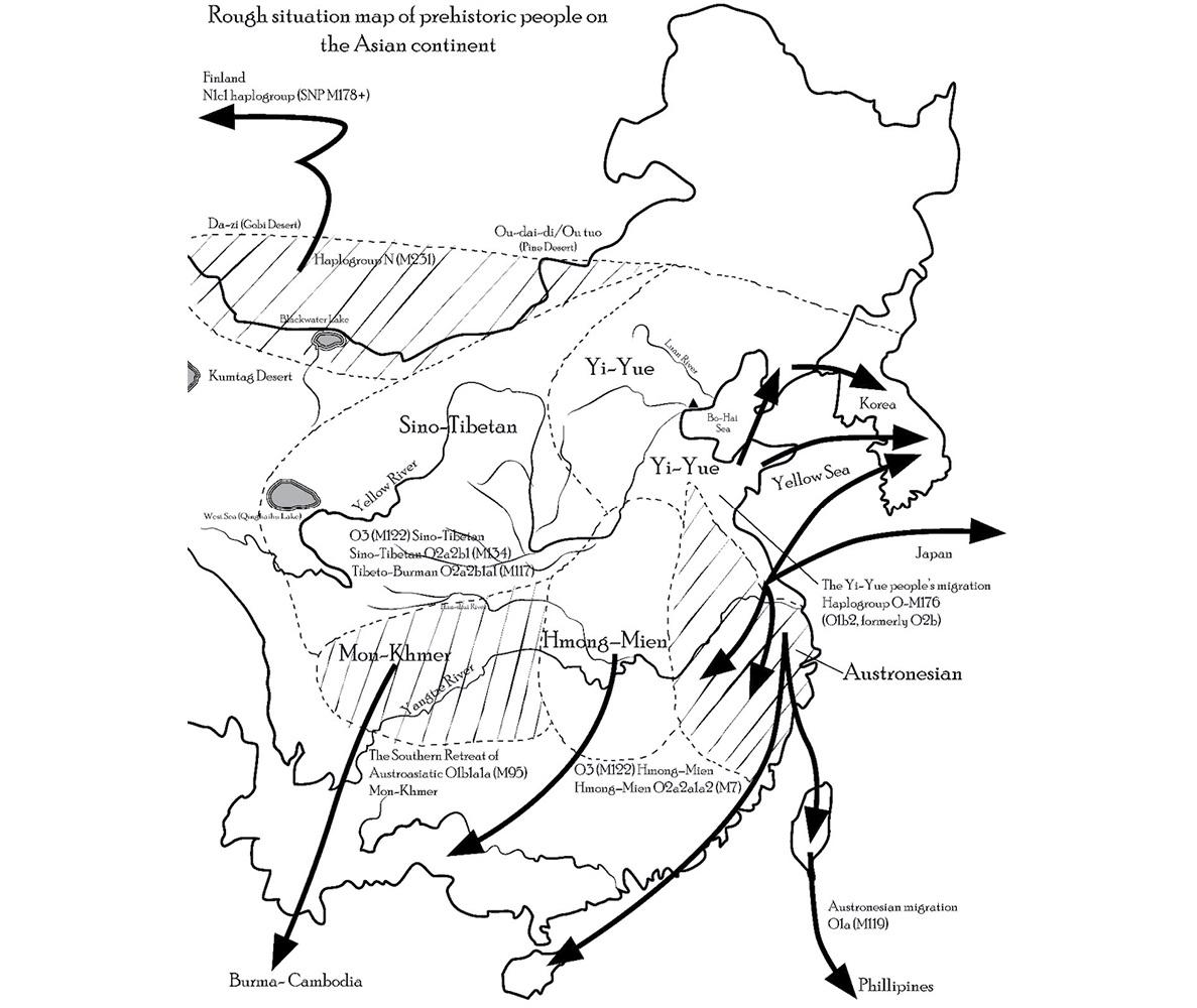 Prehistory Political Social Cultural Historical