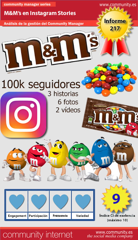 mm-community-internet-analisis-instagram-stories