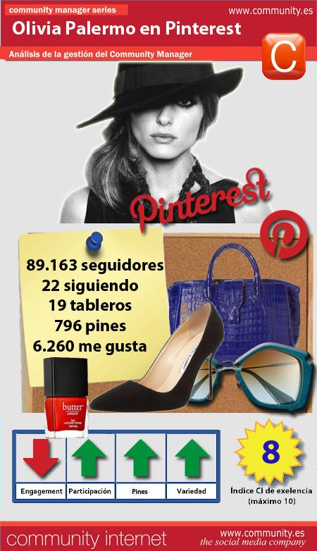 Olivia Palermo en Pinterest -Enrique San Juan - Community Internet - Community Manager