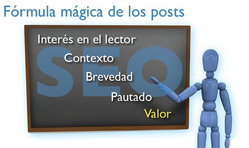 formula magica post SEO blogs community internet redes sociales social media community manager enrique san juan