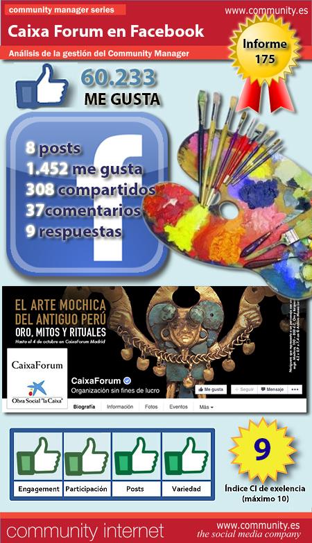 infografia Caixa Forum Facebook community internet the social media company