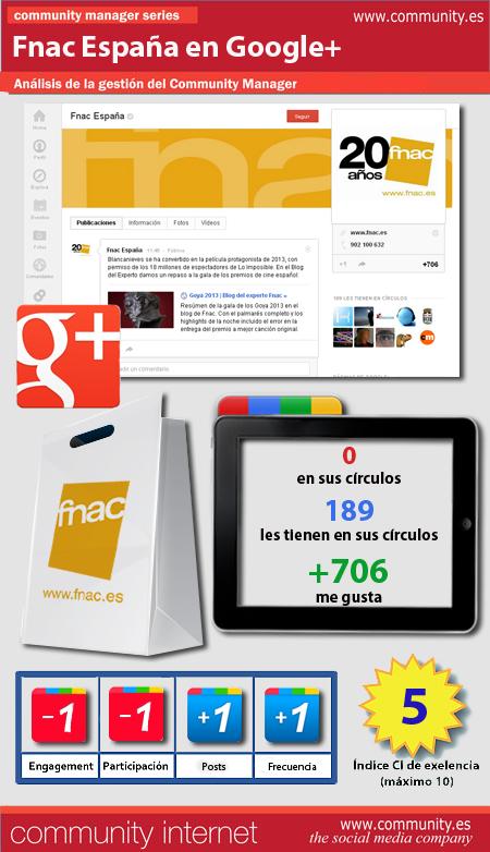 infografia Fnac Google+ redes sociales social media community internet community manager Enrique San Juan