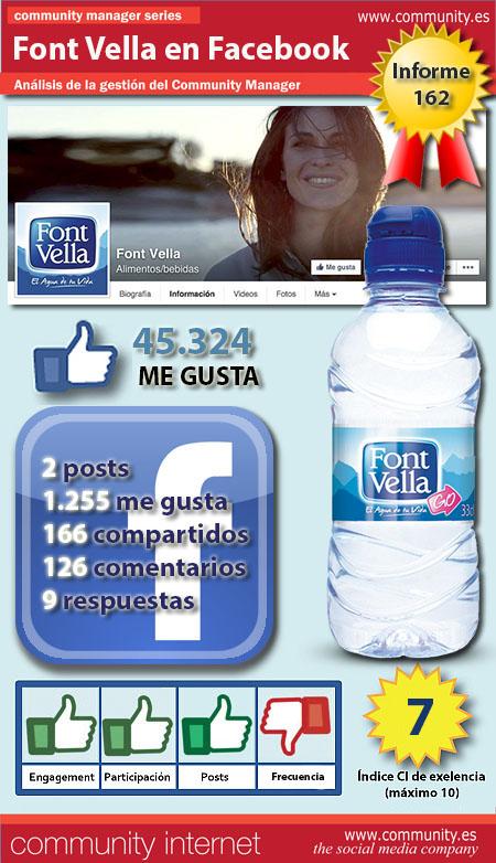 infografia Font Vella Facebook community internet the social media company