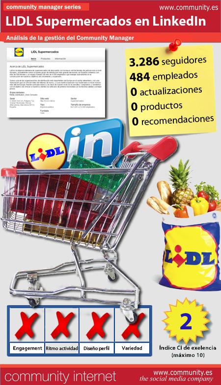 infografia LIDL Supermercados Linkedin community internet the social media company redes sociales community management