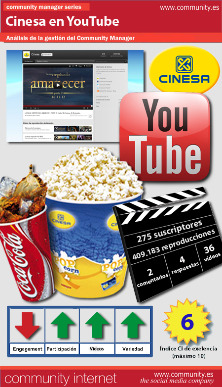 infografia cinesa YouTube community internet redes sociales social media enrique san juan