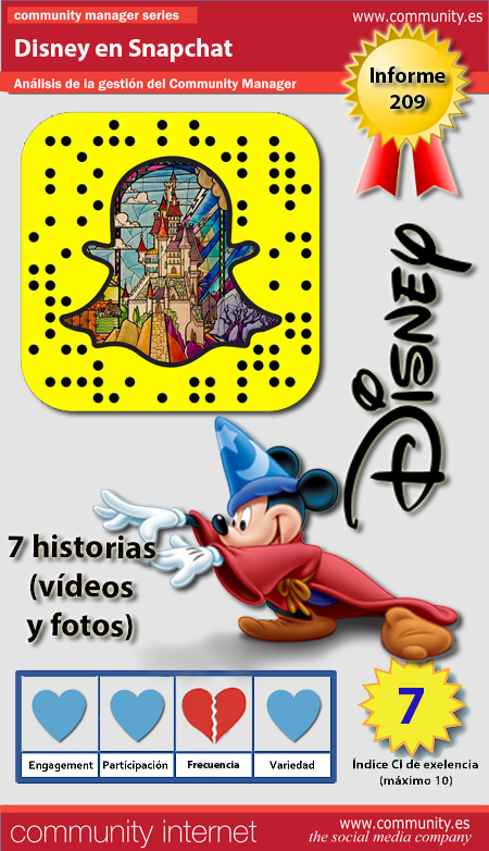 infografia disney Snapchat analisis community internet the social media company