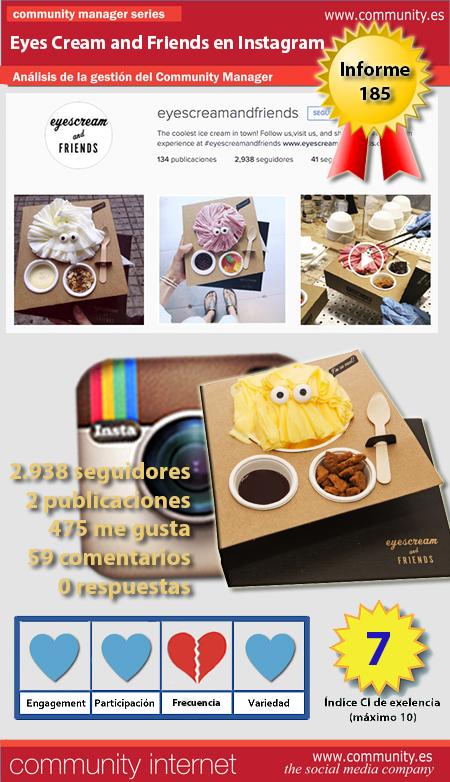 infografia eyes cream and friends Instagram analisis community internet