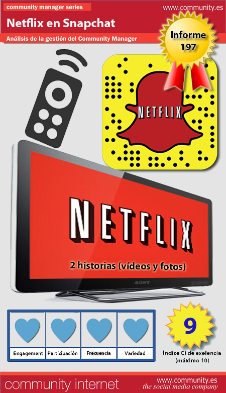 infografia netflix Snapchat analisis community internet the social media company