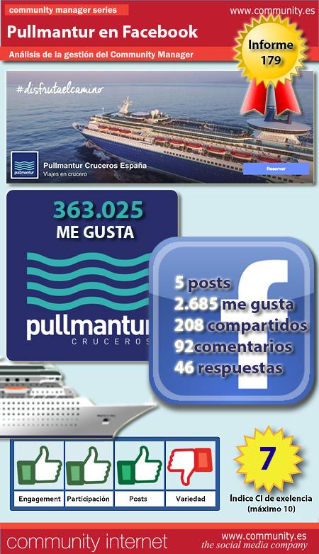 infografia pullmantur cruceros Facebook community internet the social media company