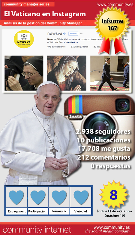 infografia vaticano instagram analisis community internet the social media company