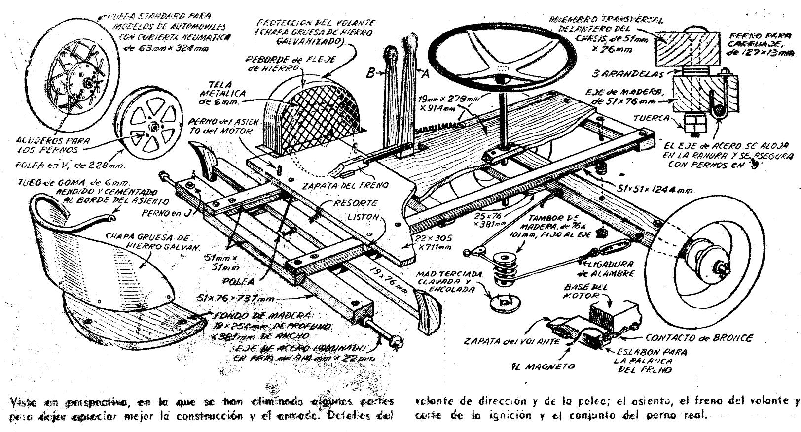 Science Generator