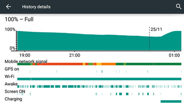 reparar error de batería en android