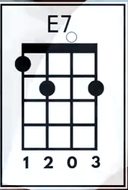 acorde ukulele