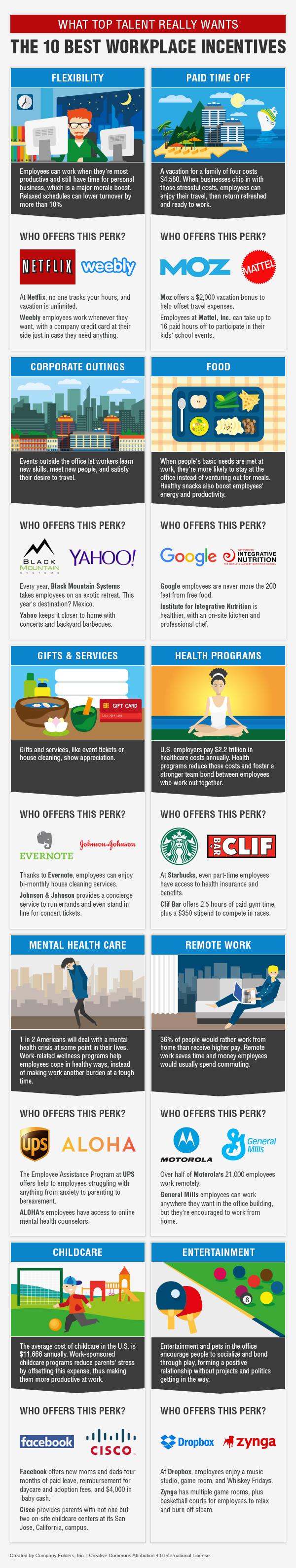 10 Employee Perks To Attract Top Talent