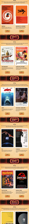 The Evolution of Movie Poster Design