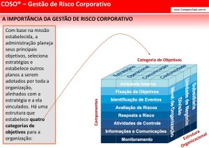 A IMPORTÂNCIA DA GESTÃO DE RISCO CORPORATIVO – COSO