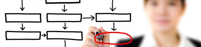 Resumo para Modelagem/Mapeamento de Processos de Negócios