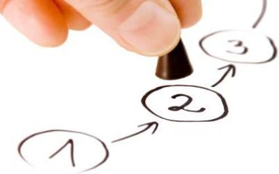 PMO – Escritório de Projetos | Pré-Requisitos