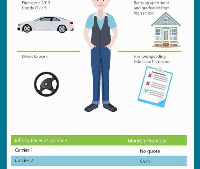 Georgia Auto Insurance Rates