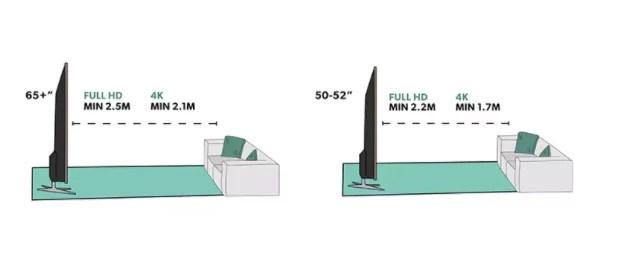 Välja rätt TV: Vilken TV ska jag köpa? – CompareSweden