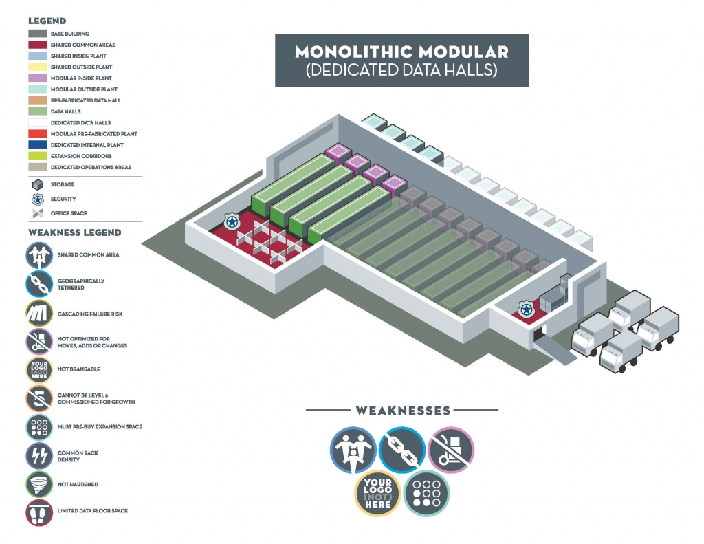 Monolithic Modular - Data Halls