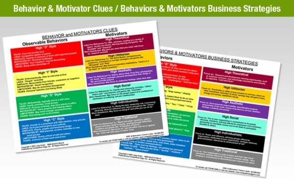 Behavior-Motivator-Clues-Business