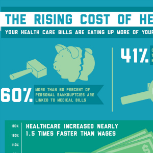 rising_cost_of_health_care
