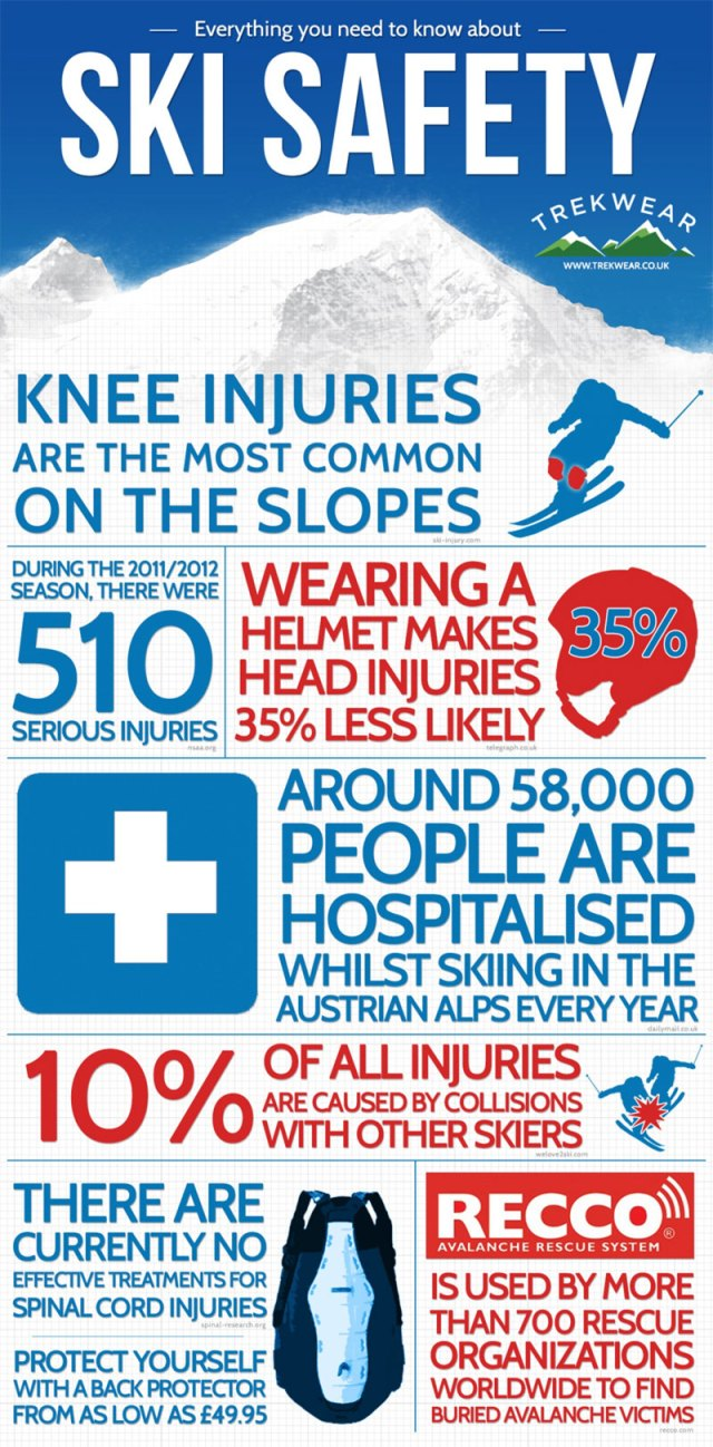 info1 - Essential Safety Guidelines For Novice Skiers