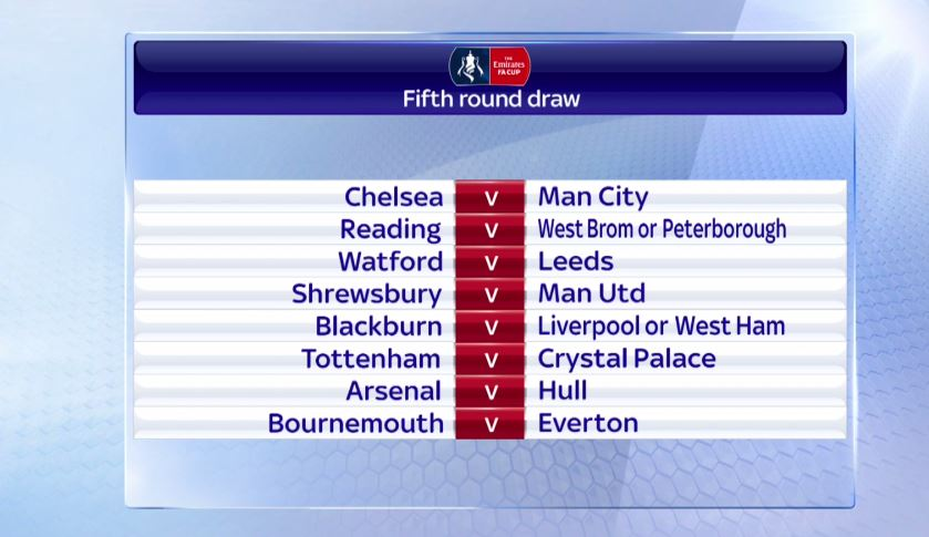 Iheanacho's City Vs Mikel's Chelsea Headlines FA Cup Fifth Round Draw