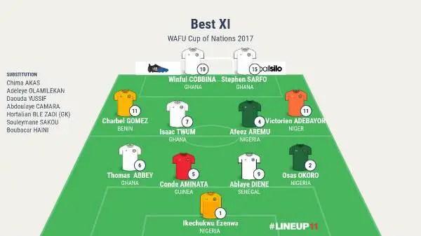 Three Nigerians, Four Ghanaians Make WAFU Cup Best XI
