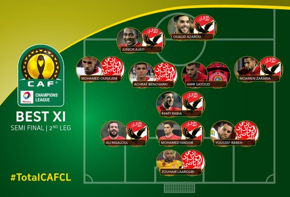 Ajayi Makes CAF's Champions League Best Eleven