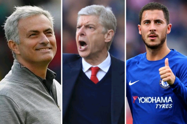 Hazard, Young, Salah, Mourinho, Wenger, Pep Shortlisted For EPL November Awards