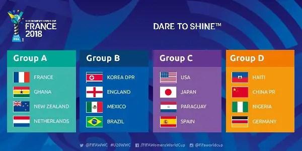 U-20 Women's World Cup: Falconets Draw China, Multiple Champions Germany