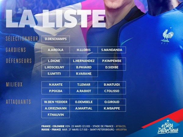 Friendlies: England Recall Wilshere, Drop Smalling, Cahill; France Invite Pogba, Martial, Sevilla's Ben Yedder