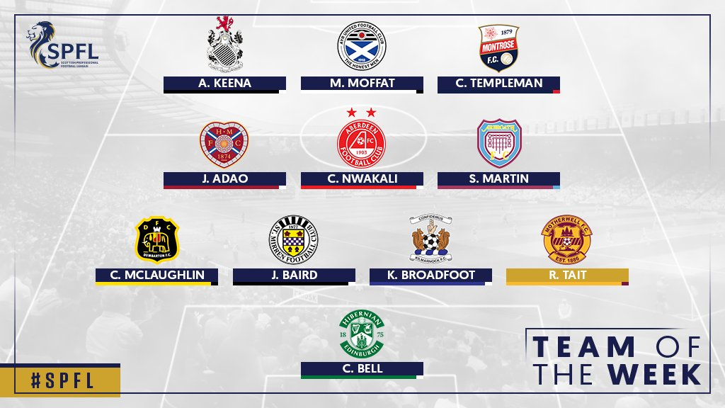 Aberdeen Hail Nwakali Over Scottish League Team Of The Week Selection