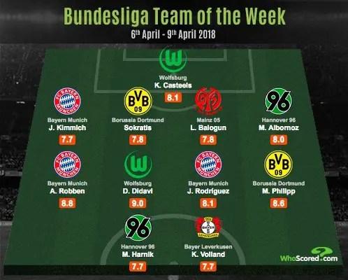 Balogun Makes Bundesliga Team Of The Week