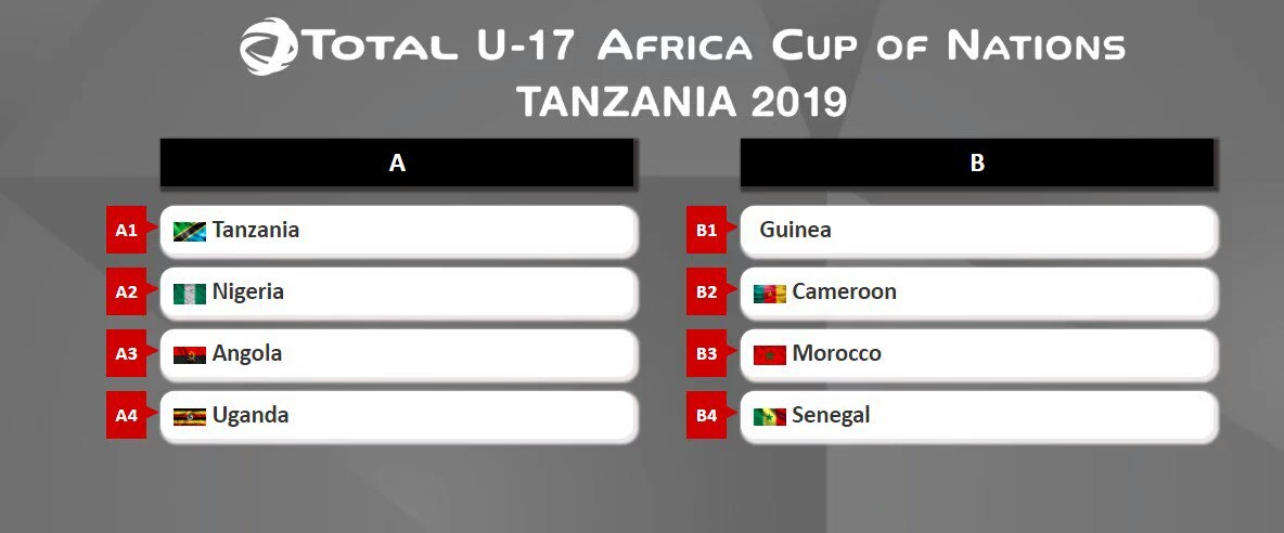 2019 U-17 AFCON: Golden Eaglets Draw Hosts Tanzania,  Uganda,  Angola In Group A