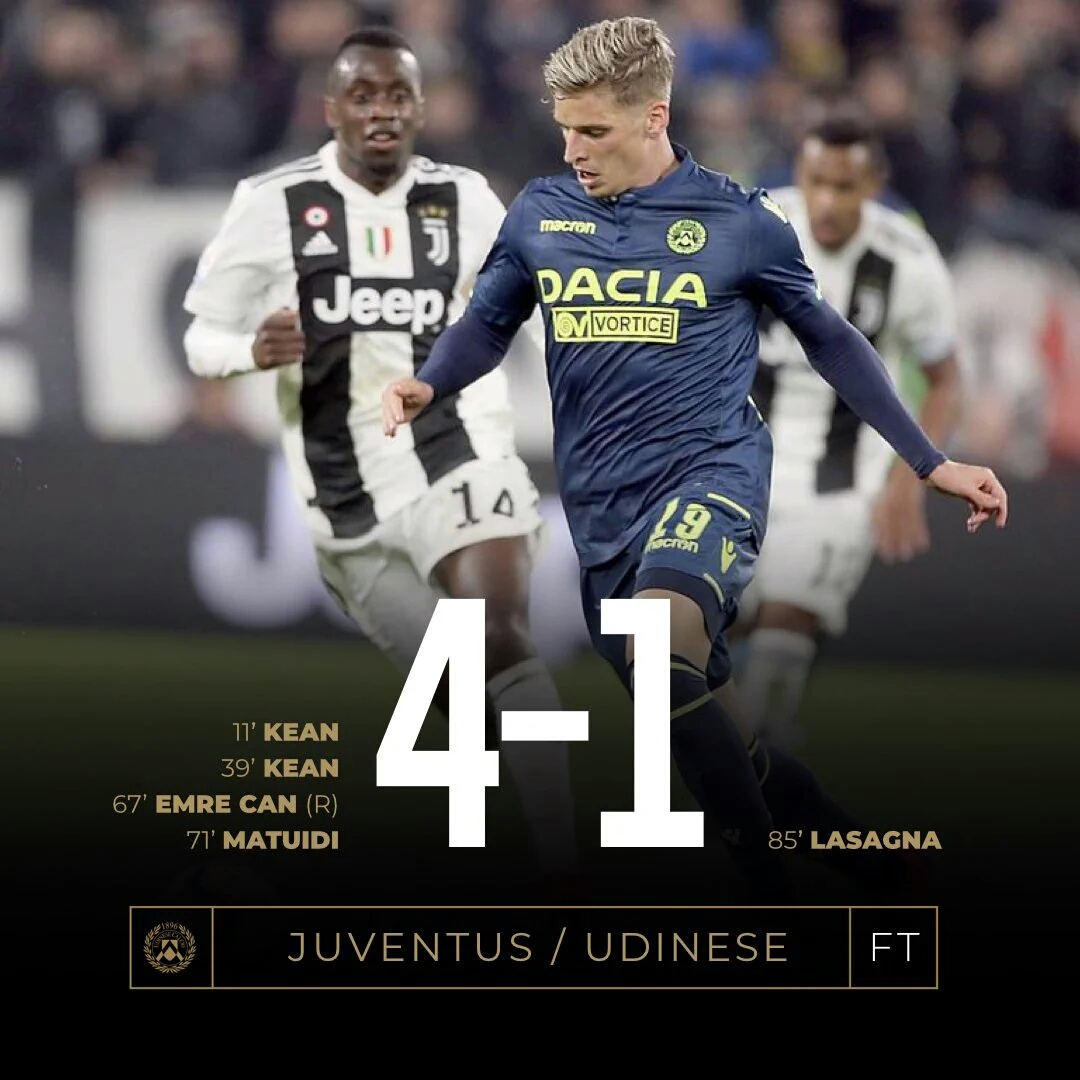 Serie A: Troost-Ekong  In Full Action As Udinese Suffer Heavy Defeat Vs  Juventus