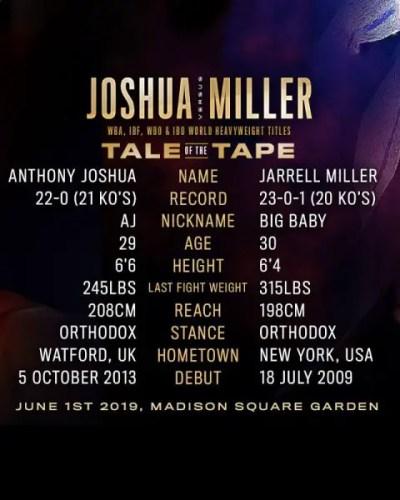 Joshua-vs-Big-baby-tale