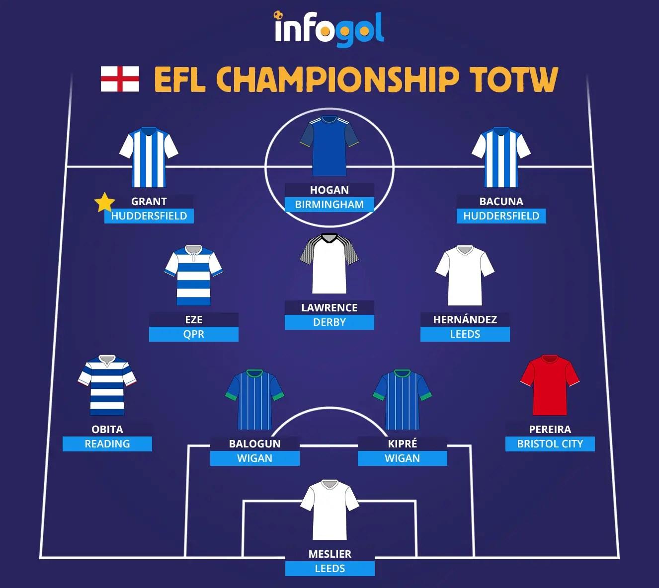 Balogun Makes Championship Team Of The Week