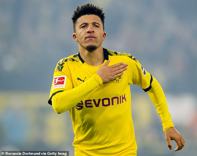 Sancho To Man United Deal On Verge Of Completion
