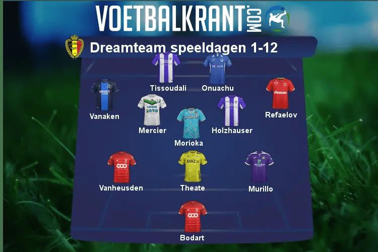 Onuachu Makes Belgian League Dream Team