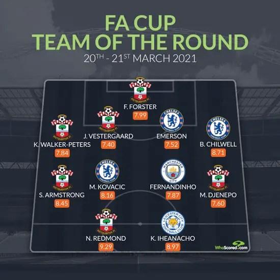 Iheanacho Makes FA Cup Quarter-finals Best Eleven Squad