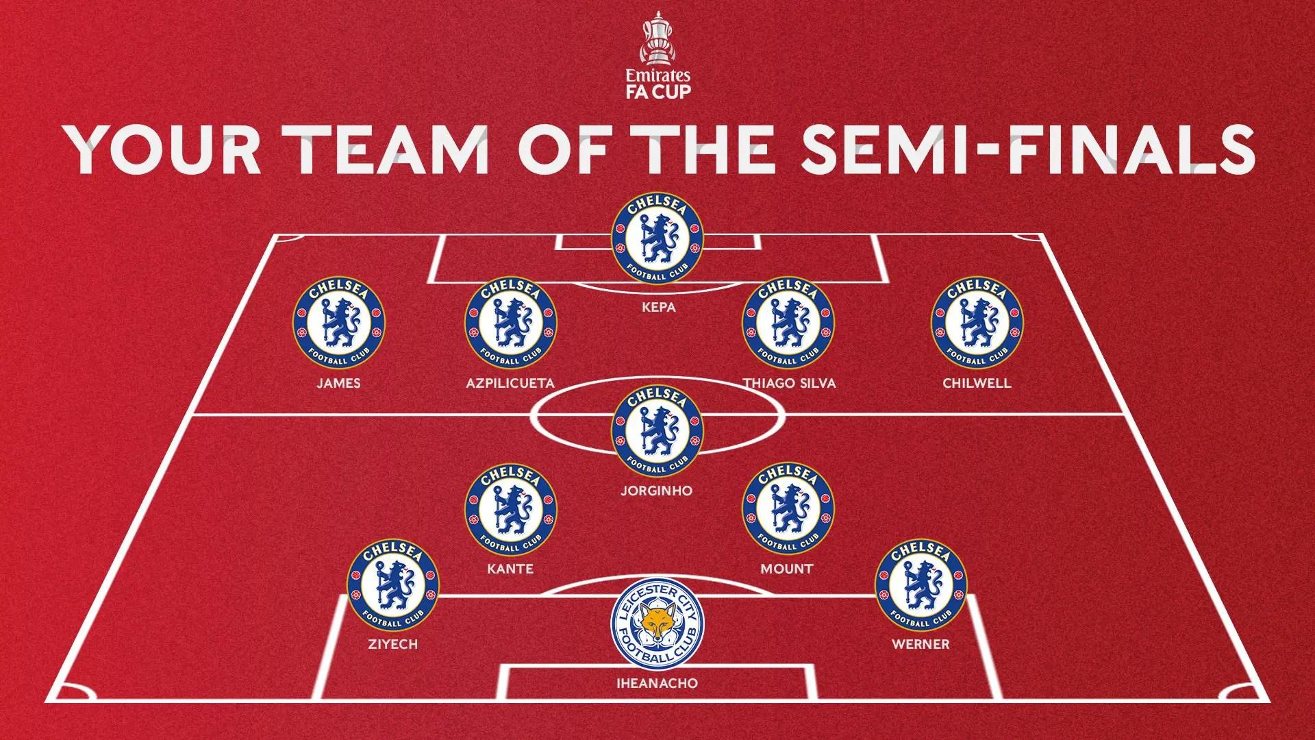 Iheanacho Named In Emirates FA Cup Team Of The Semi-finals