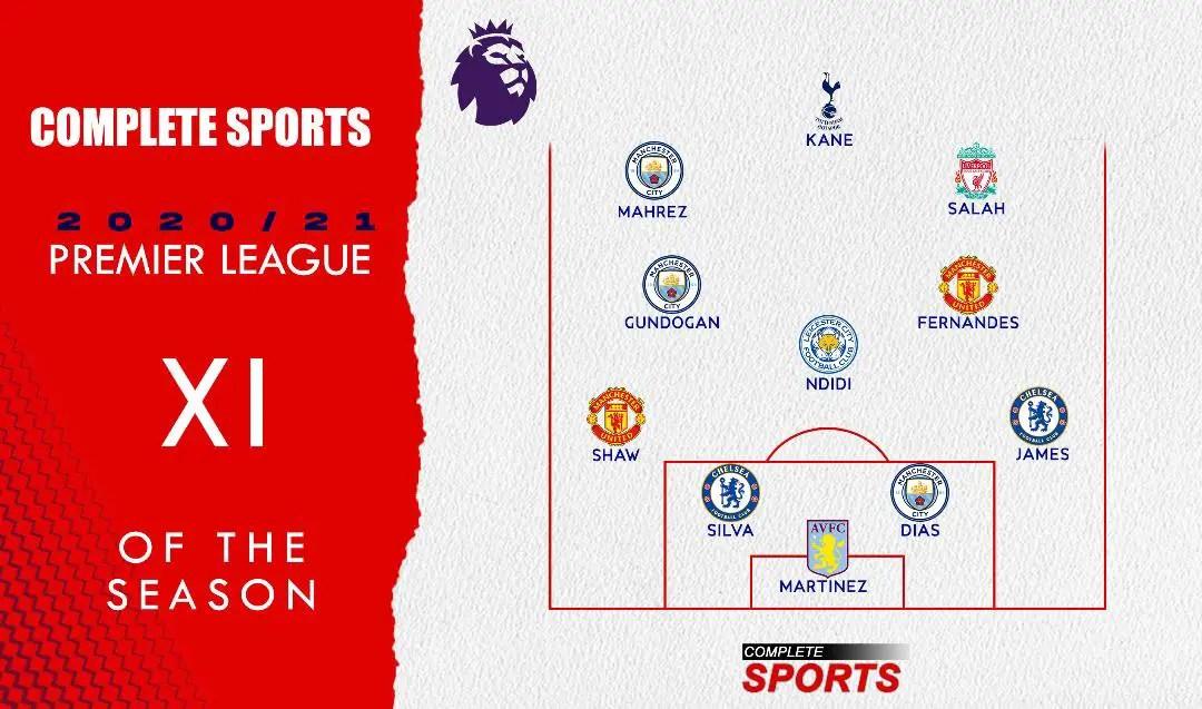 Complete Sports 2020/21 Premier League Team Of The Season
